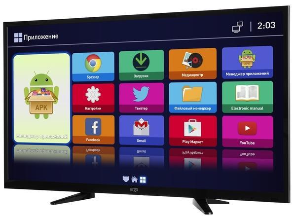Image result for smart televizor